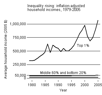 bestinequalitygraph-figure1-version3.png