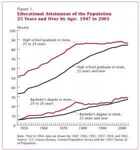 Educational_attainment