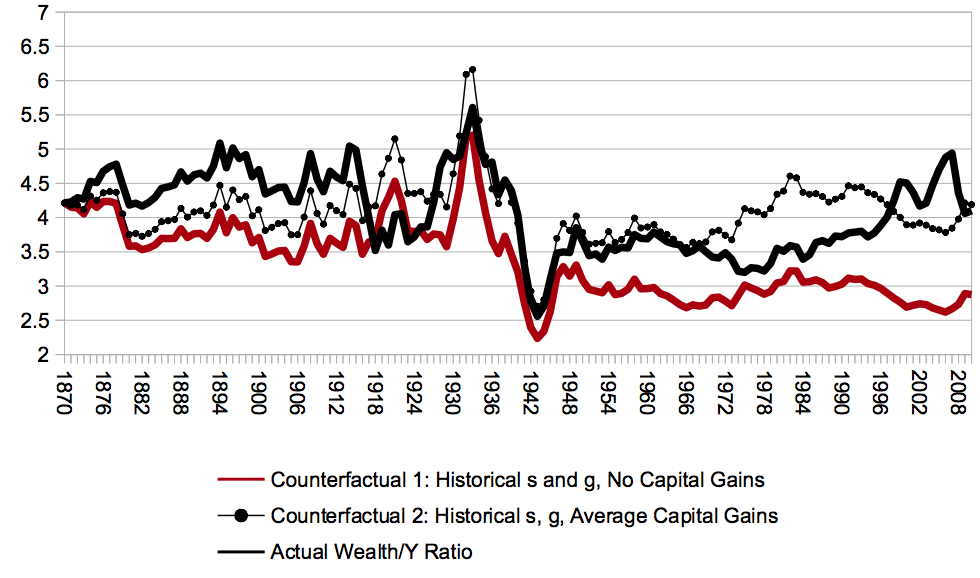 JWM_Piketty_FIG2